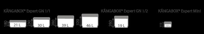 KANGABOX DIMENSIONS EXPERT GN